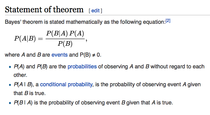 A simplified statement of Bayes' theorem (from Wikipedia).